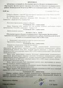 protokol.publ_.slush_.byudzh2020.jpg