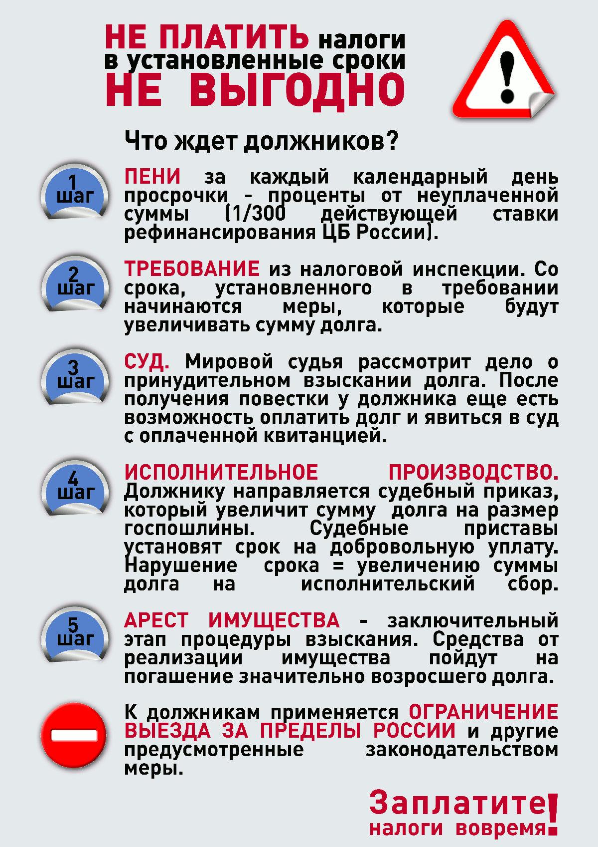 Комитет финансов гатчинского района